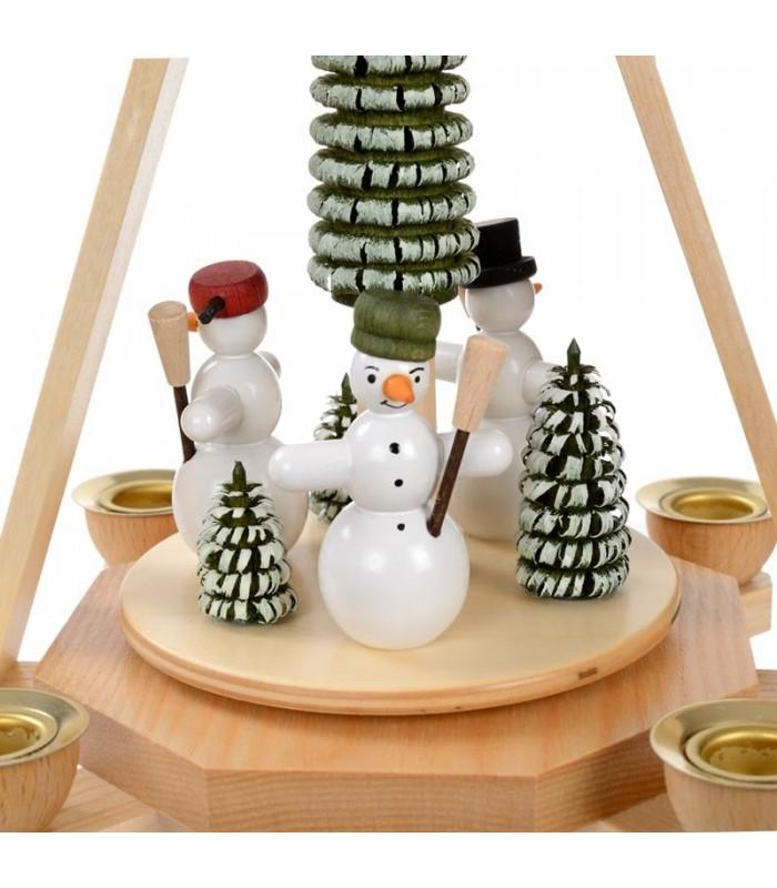 Man ge de no l en bois avec 3 bonhommes de neige - Bonhomme de neige en bois ...